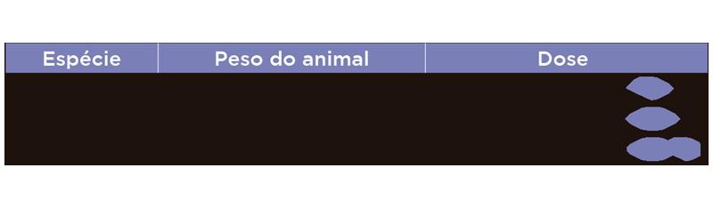 Vermivet Composto - Tabela de doses