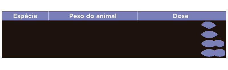 Vermivet Gatos - Tabela de doses